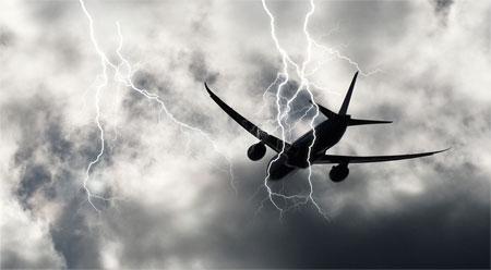 Luftfahrt-Haftpflichtversicherungen